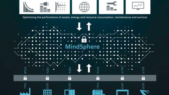 Siemens Expands Industry 4.0 Offerings