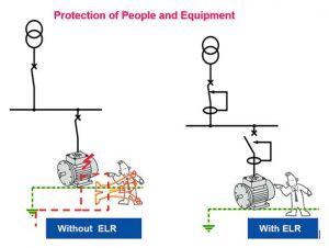Earth Leakage Current – Consequences, Measures & Protection