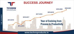 Slogan 2019 : Evolving From Process to Productivity