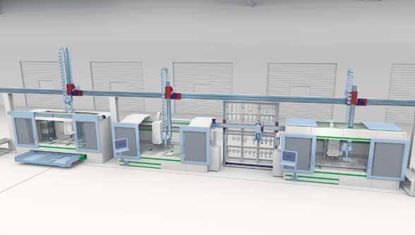 Rollon linear actuators for different applications