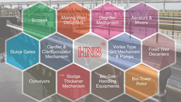 HNB's vital equipment for cleaning ganga