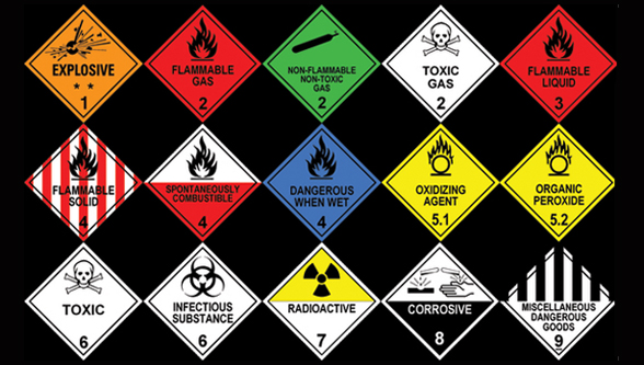 Hazardous substances : How to minimize the dangers
