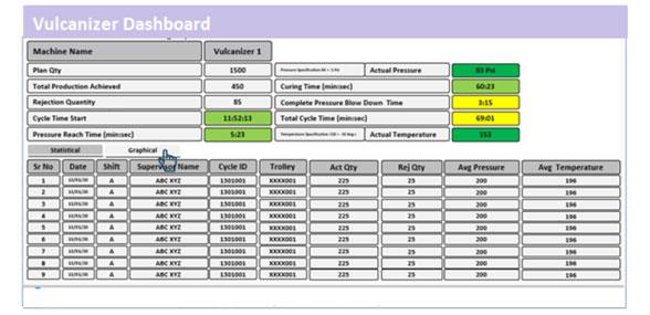 Production Monitoring Dashboard