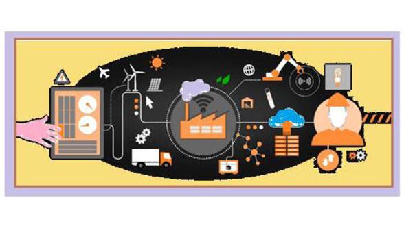 Modern Technology Driven Industrial Solution